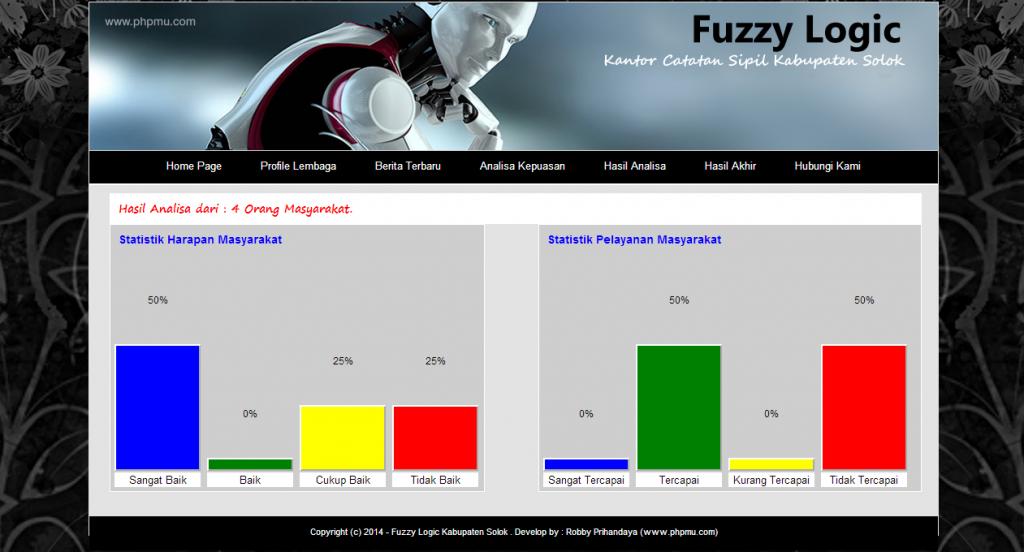 fuzzy_logic_php_mysql_3