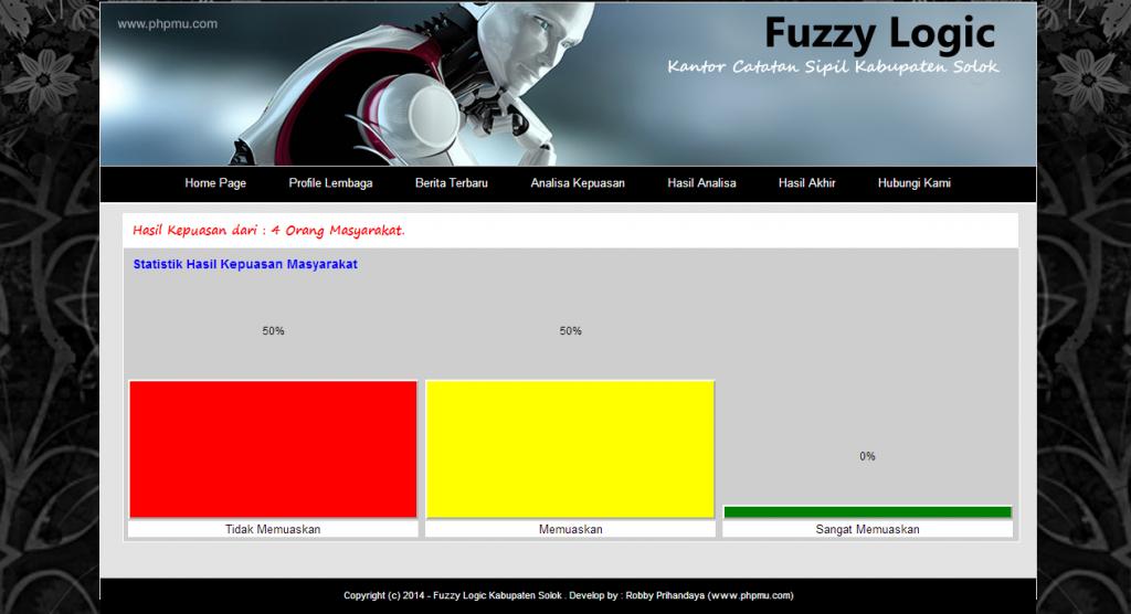 fuzzy_logic_php_mysql_4